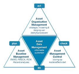 asset_feature